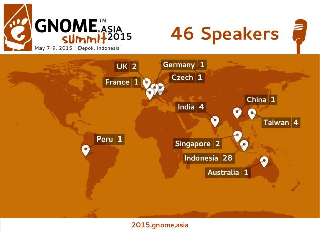 speakers_infographic